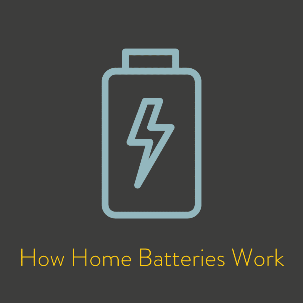 How Home Batteries Work