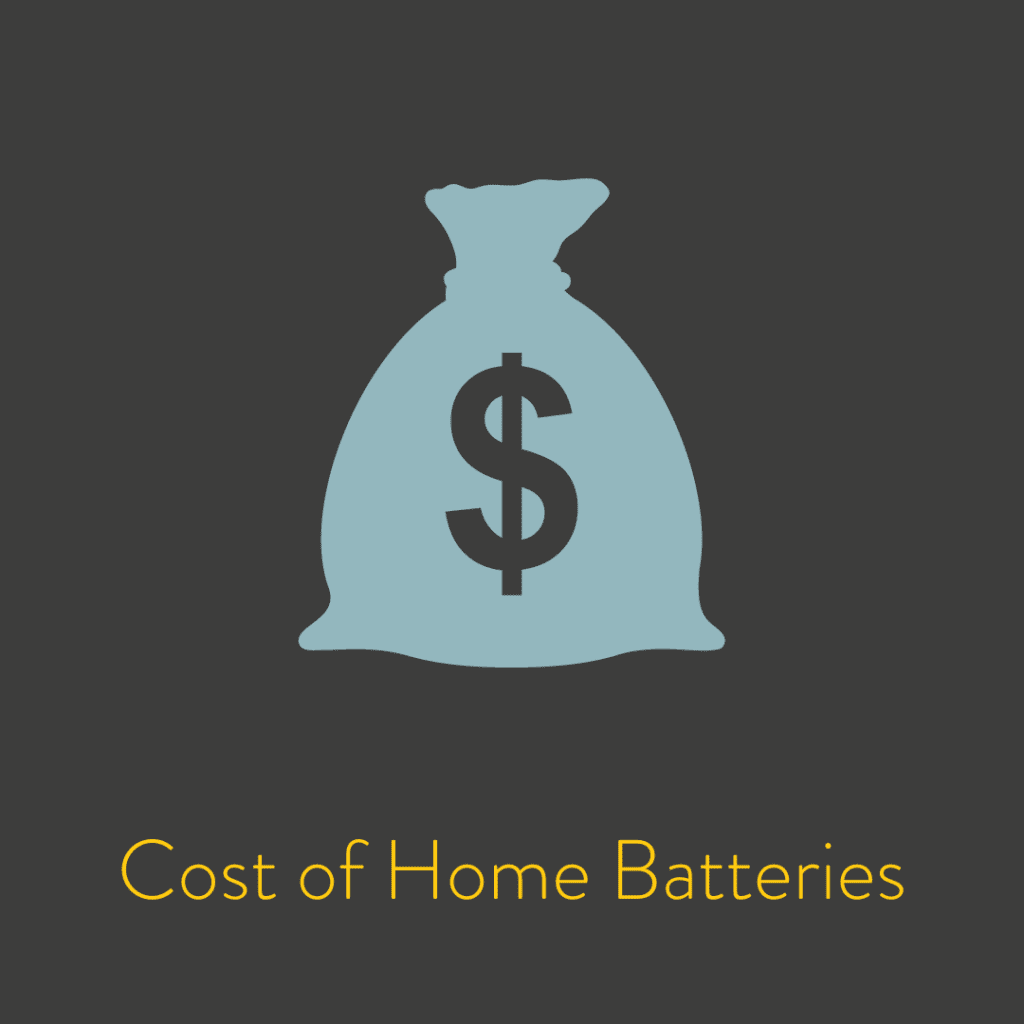 Cost of Home Batteries